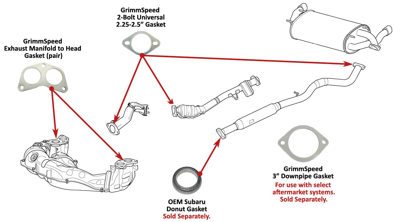 gasket exhaust package ft86 2 original2 2001 subaru outback fuse box diagram free wiring diagram for you \u2022